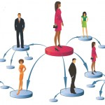 Evaluating Network Marketing - Choosing The Right Network Marketing Company