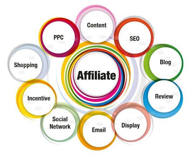 affiliate marketing jargon