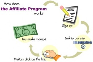 Affiliate Programs To Grow Your Business
