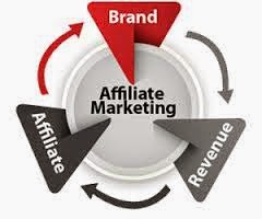 Increasing Affiliate Marketing Income