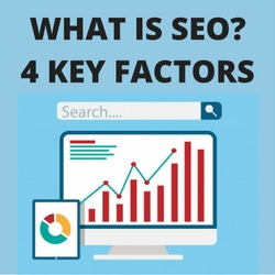 4 Key SEO Factors – If You Plan On Blogging Jot These Down!