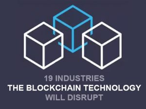 Blockchain Technology Will Disrupt Many Industries
