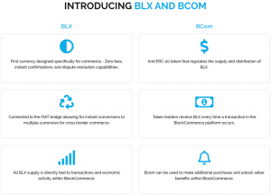 Block Commerce ICO BLX BCOM