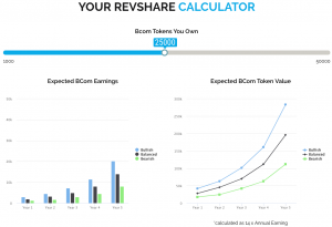 Block Commerce Revshare Calculator